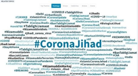 Opinion | Corona Jihad Narrative: Anti-Muslim And Islamophobic Propaganda